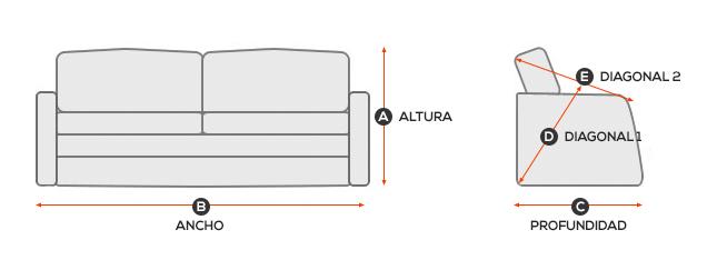 Cómo tomar medidas de un sofá