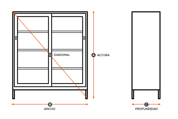 Cómo medir una vitrina