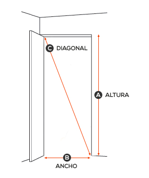 Tomar medidas de la puerta de entrada a la habitacion