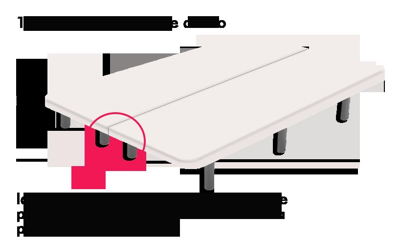 mecanización especial para bases tapizadas grandes