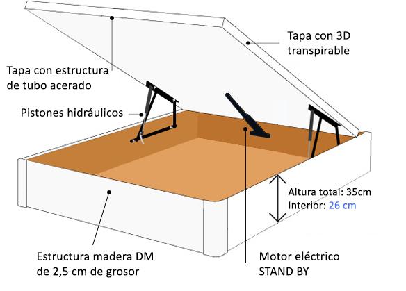 esquema canape apertura electrica madera
