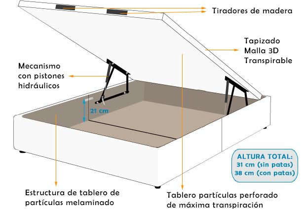 Esquema estructura canapé madera lugo