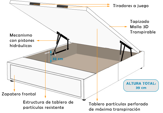 Canap abatible madera zapatero - Herrajes para canapes ...